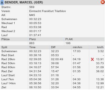zeiten-bender-marcel-challenge
